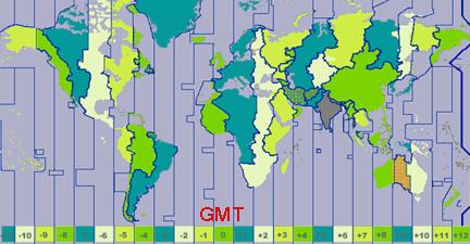 GPS Navigation  Using Latitude Longitude and UTM coordinates